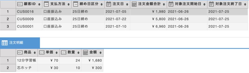 当月の請求に関する注文データ