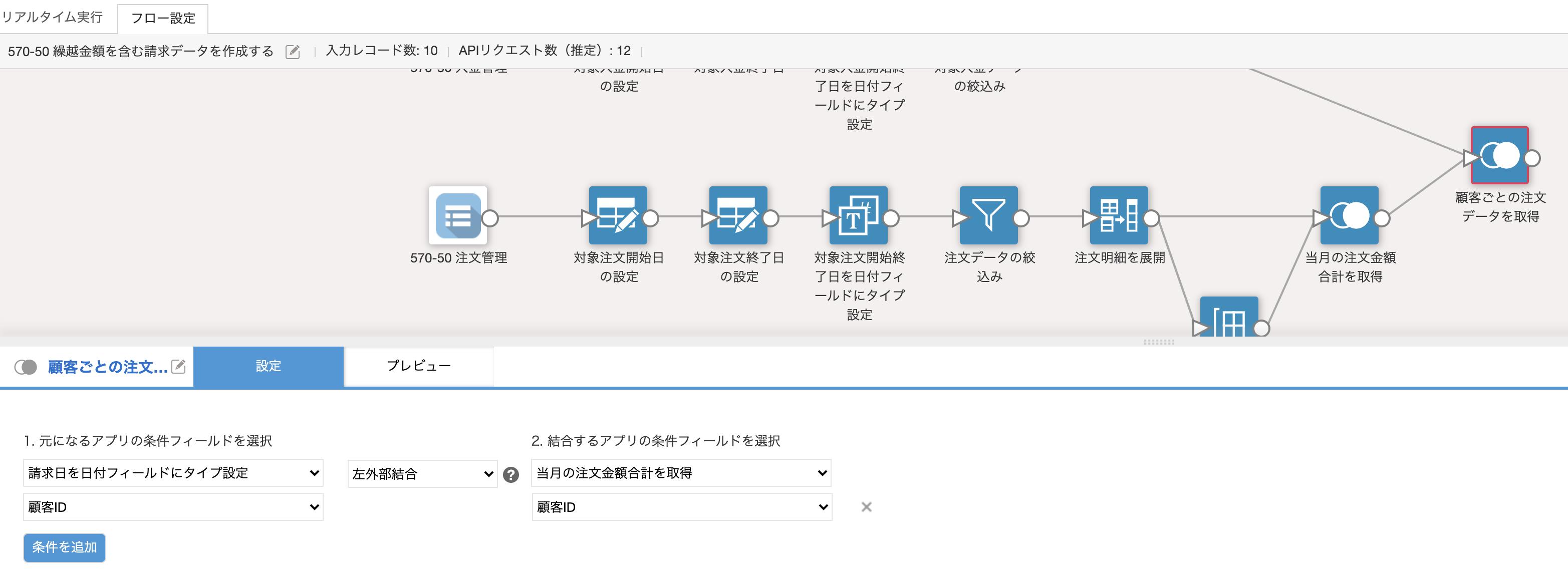 顧客マスタと注文データを結合
